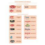 ocak-ayi-sertifika-alan-firmalar-sosyal-medya